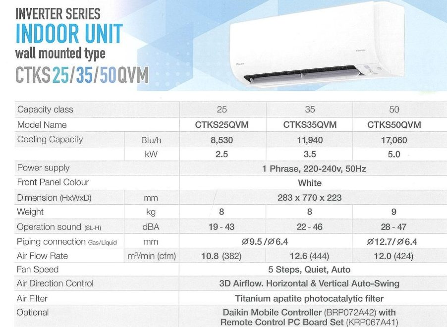 Daikin-Mks65qvmg-ctks25qvm-features-2-5-tick-system-2-aircon-installation-singapore