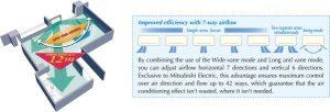 Mitsubishi-Muy-ge10va-msy-ge10va-nea-4-tick-system-1-features-aircon-installation-singapore