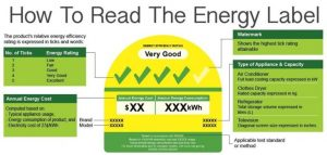 NEA-tick-rating-system-energy-efficiency-aircon-buying-guide-dw-aircon-servicing-singapore