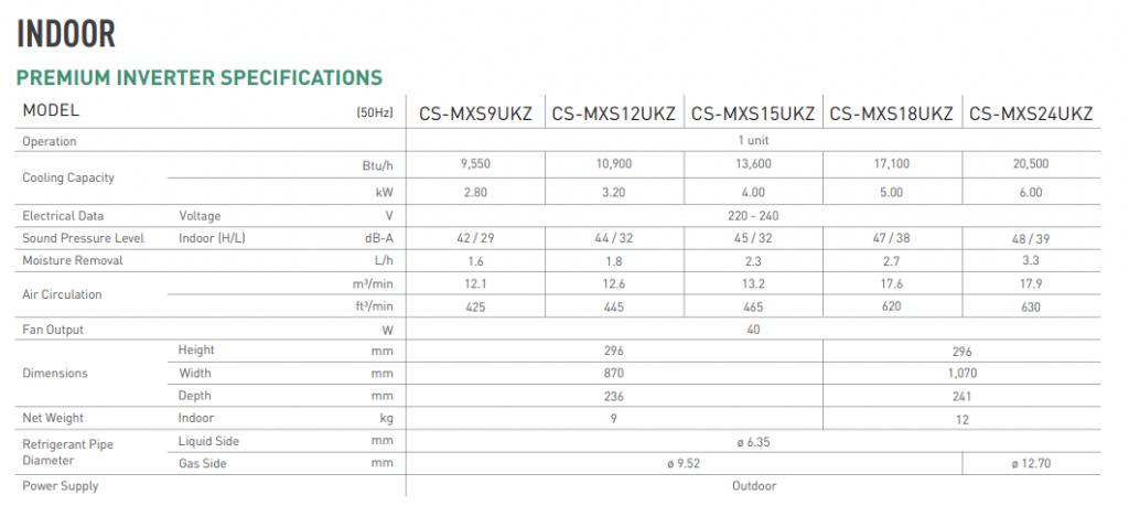 Panasonic-indoor-Cu-2xs20ukz cs-mxs9ukz-5-tick- system-2-aircon-installation-singapore