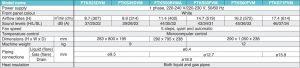 daikin-aircon-RKS2daikin-aircon-RKS25GVMG-FTKS25DVM-product-catalogue-4-dw-aircon-singapore5GVMG-FTKS25DVM-product-catalogue-4