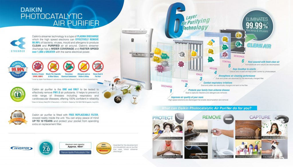 daikin-photocatalytic-air-purifier-dw-aircon-singapore-2