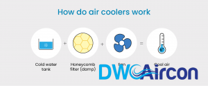 To ensure the AC will work under hot weather conditions dw aircon servicing singapore