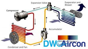 other-mechanical-issues-dw-aircon-servicing-singapore_wm
